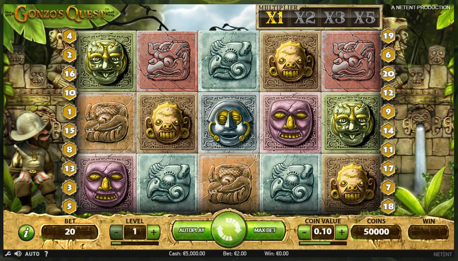 Gonzo Slot - สล็อตออนไลน์ บทความ