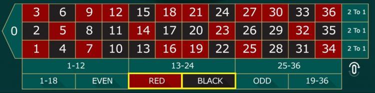 ดำ (Black) - แดง (Red) : อัตราจ่าย 1 : 1