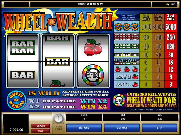 wheel of wealth - สล็อต3แถว